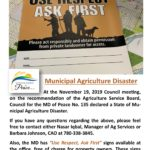 Ag Disaster - Use Respect , Ask First Signage
